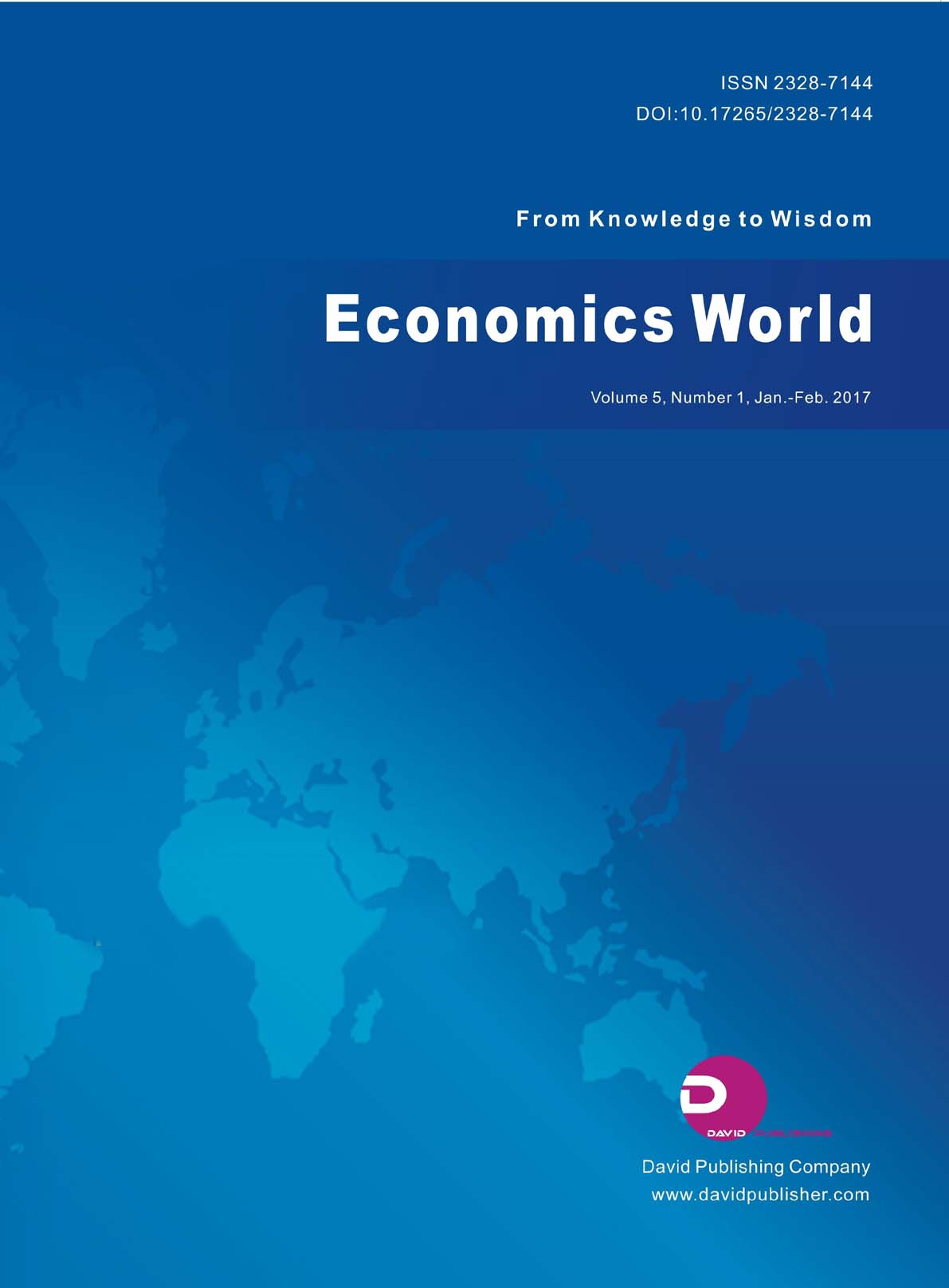 Economics World
